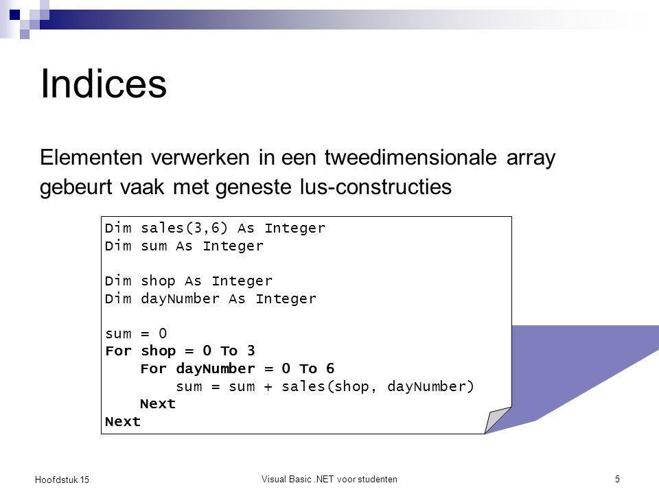 Hoofdstuk 15 Visual Basic.NET voor studenten5 Indices Elementen verwerken in een tweedimensionale array gebeurt vaak met geneste lus-constructies Dim sales(3,6) As Integer Dim sum As Integer Dim shop As Integer Dim dayNumber As Integer sum = 0 For shop = 0 To 3 For dayNumber = 0 To 6 sum = sum + sales(shop, dayNumber) Next