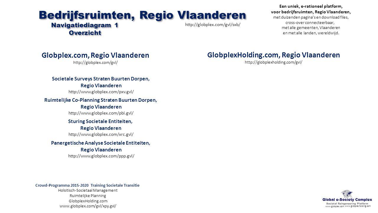 GlobplexHolding.com, Regio Vlaanderen http://globplexholding.com/gvl/ Crowd-Programma 2015-2020 Training Societale Transitie Holsitisch-Societaal Management Ruimtelijke Planning GlobplexHolding.com www.globplex.com/gvl/xpy.gvl/ Bedrijfsruimten, Regio Vlaanderen Ruimtelijke Co-Planning Straten Buurten Dorpen, Regio Vlaanderen http://www.globplex.com/pbi.gvl/ Societale Surveys Straten Buurten Dorpen, Regio Vlaanderen http://www.globplex.com/pxv.gvl/ Sturing Societale Entiteiten, Regio Vlaanderen http://www.globplex.com/xrc.gvl/ Panergetische Analyse Societale Entiteiten, Regio Vlaanderen http://www.globplex.com/ppp.gvl/ http://globplex.com/gvl/sxb/ Navigatiediagram 1 Overzicht Global e-Society Complex Societal Reingeneering Platform www.globplex.com www.globplexholding.com Een uniek, e-rationeel platform, voor bedrijfsruimten, Regio Vlaanderen, met duizenden pagina's en download files, cross-over connecteerbaar, met alle gemeenten, Vlaanderen en met alle landen, wereldwijd.