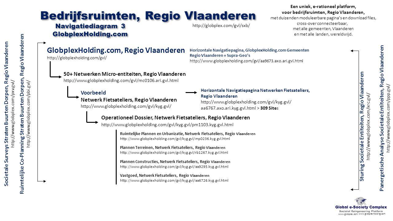 GlobplexHolding.com, Regio Vlaanderen http://globplexholding.com/gvl/ Horizontale Navigatiepagina Netwerken Fietsateliers, Regio Vlaanderen http://www.globplexholding.com/gvl/kyg.gvl/ aa6767.axo.ari.kyg.gvl.html > 309 Sites 50+ Netwerken Micro-entiteiten, Regio Vlaanderen http://www.globplexholding.com/gvl/mc0106.ari.gvl.html Voorbeeld Netwerk Fietsateliers, Regio Vlaanderen http://www.globplexholding.com/gvl/kyg.gvl/ Operationeel Dossier, Netwerk Fietsateliers, Regio Vlaanderen http://www.globplexholding.com/gvl/kyg.gvl/pm1103.kyg.gvl.html Bedrijfsruimten, Regio Vlaanderen Ruimtelijke Co-Planning Straten Buurten Dorpen, Regio Vlaanderen http://www.globplex.com/pbi.gvl/ Societale Surveys Straten Buurten Dorpen, Regio Vlaanderen http://www.globplex.com/pxv.gvl/ Sturing Societale Entiteiten, Regio Vlaanderen http://www.globplex.com/xrc.gvl/ Panergetische Analyse Societale Entiteiten, Regio Vlaanderen http://www.globplex.com/ppp.gvl/ http://globplex.com/gvl/sxb/ Navigatiediagram 3 GlobplexHolding.com Navigatiediagram 3 GlobplexHolding.com Horizontale Navigatiepagina, GlobplexHolding.com Gemeenten Regio Vlaanderen + Supra-Geo's http://www.globplexholding.com/gvl/aa9673.axo.ari.gvl.html Global e-Society Complex Societal Reingeneering Platform www.globplex.com www.globplexholding.com Vastgoed, Netwerk Fietsateliers, Regio Vlaanderen http://www.globplexholding.com/gvl/kyg.gvl/aa6726.kyg.gvl.html Ruimtelijke Plannen en Urbanizatie, Netwerk Fietsateliers, Regio Vlaanderen http://www.globplexholding.com/gvl/kyg.gvl/mp0236.kyg.gvl.html Plannen Terreinen, Netwerk Fietsateliers, Regio Vlaanderen http://www.globplexholding.com/gvl/kyg.gvl/rb1267.kyg.gvl.html Plannen Constructies, Netwerk Fietsateliers, Regio Vlaanderen http://www.globplexholding.com/gvl/kyg.gvl/aa9295.kyg.gvl.html Een uniek, e-rationeel platform, voor bedrijfsruimten, Regio Vlaanderen, met duizenden moduleerbare pagina's en download files, cross-over connecteerbaar, met alle gemeenten, Vlaanderen en met alle land