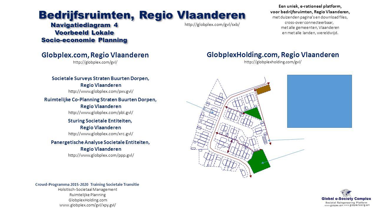 GlobplexHolding.com, Regio Vlaanderen http://globplexholding.com/gvl/ Crowd-Programma 2015-2020 Training Societale Transitie Holsitisch-Societaal Management Ruimtelijke Planning GlobplexHolding.com www.globplex.com/gvl/xpy.gvl/ Bedrijfsruimten, Regio Vlaanderen Ruimtelijke Co-Planning Straten Buurten Dorpen, Regio Vlaanderen http://www.globplex.com/pbi.gvl/ Societale Surveys Straten Buurten Dorpen, Regio Vlaanderen http://www.globplex.com/pxv.gvl/ Sturing Societale Entiteiten, Regio Vlaanderen http://www.globplex.com/xrc.gvl/ Panergetische Analyse Societale Entiteiten, Regio Vlaanderen http://www.globplex.com/ppp.gvl/ http://globplex.com/gvl/sxb/ Navigatiediagram 4 Voorbeeld Lokale Socio-economie Planning Global e-Society Complex Societal Reingeneering Platform www.globplex.com www.globplexholding.com Een uniek, e-rationeel platform, voor bedrijfsruimten, Regio Vlaanderen, met duizenden pagina's en download files, cross-over connecteerbaar, met alle gemeenten, Vlaanderen en met alle landen, wereldwijd.