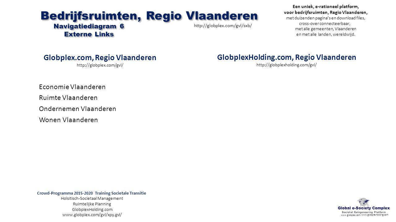 GlobplexHolding.com, Regio Vlaanderen http://globplexholding.com/gvl/ Crowd-Programma 2015-2020 Training Societale Transitie Holsitisch-Societaal Management Ruimtelijke Planning GlobplexHolding.com www.globplex.com/gvl/xpy.gvl/ Bedrijfsruimten, Regio Vlaanderen http://globplex.com/gvl/sxb/ Navigatiediagram 6 Externe Links Global e-Society Complex Societal Reingeneering Platform www.globplex.com www.globplexholding.com Een uniek, e-rationeel platform, voor bedrijfsruimten, Regio Vlaanderen, met duizenden pagina's en download files, cross-over connecteerbaar, met alle gemeenten, Vlaanderen en met alle landen, wereldwijd.