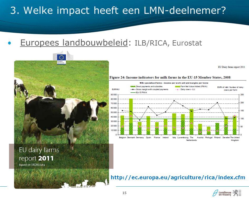 15 Europees landbouwbeleid: ILB/RICA, Eurostat 3. Welke impact heeft een LMN-deelnemer.