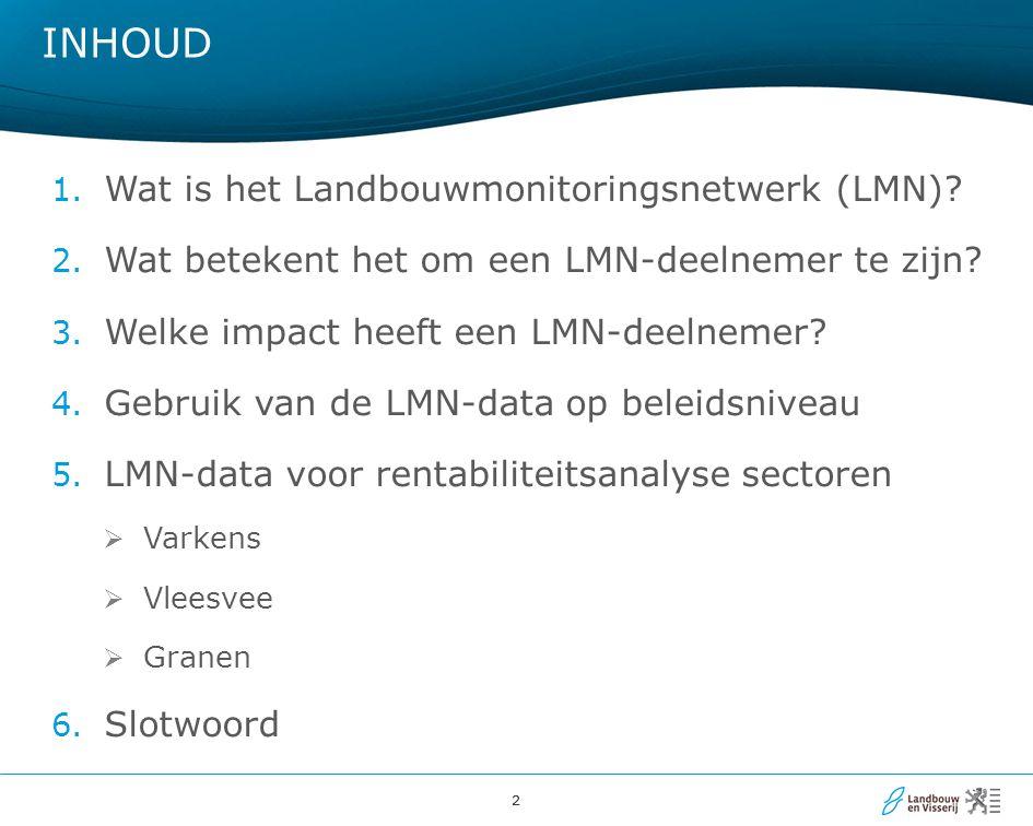 22 INHOUD 1. Wat is het Landbouwmonitoringsnetwerk (LMN).