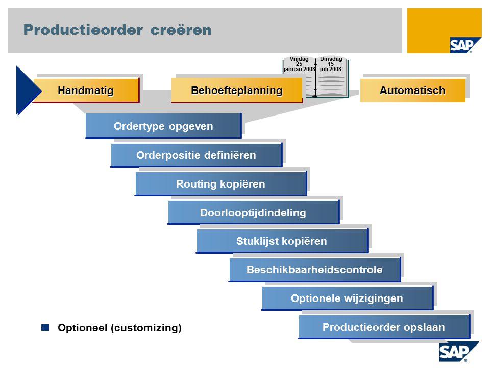 Ordertype opgeven Orderpositie definiëren Routing kopiëren Doorlooptijdindeling Stuklijst kopiëren Optionele wijzigingen Productieorder opslaan Vrijdag 25 januari 2008 Dinsdag 15 juli 2008BehoefteplanningBehoefteplanningHandmatigHandmatig Beschikbaarheidscontrole AutomatischAutomatisch Optioneel (customizing) Productieorder creëren