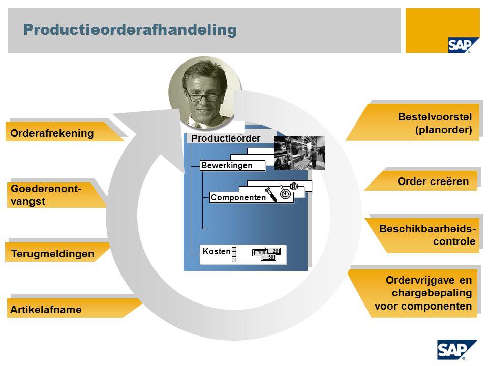 Bestelvoorstel (planorder) Order creëren Beschikbaarheids- controle Ordervrijgave en chargebepaling voor componenten OrderafrekeningOrderkop Bewerking