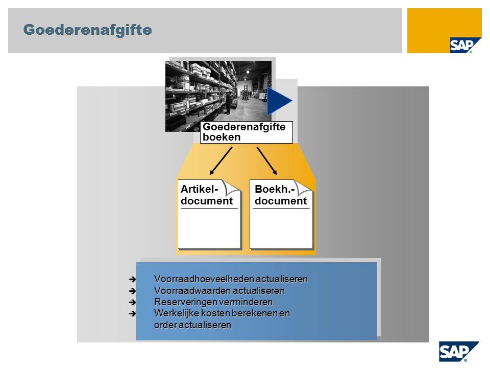 Goederenafgifte boeken Artikel- document Boekh.- document  Voorraadhoeveelheden actualiseren  Voorraadwaarden actualiseren  Reserveringen verminder