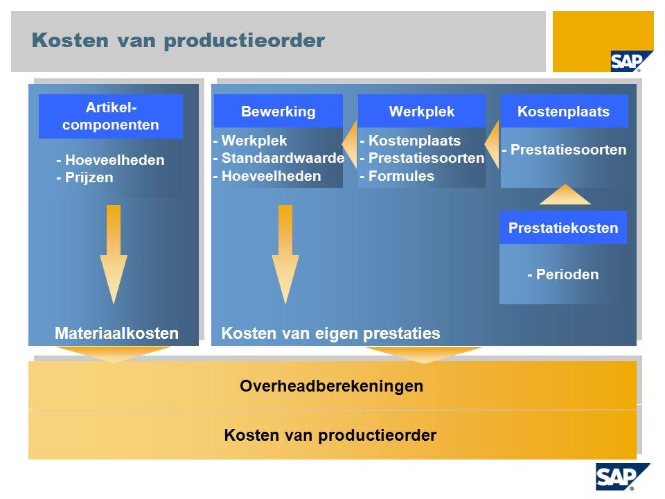 Kosten van productieorder Overheadberekeningen - Werkplek - Standaardwaarde - Hoeveelheden - Kostenplaats - Prestatiesoorten - Formules - Prestatiesoo