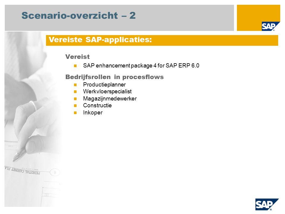 Scenario-overzicht – 2 Vereist SAP enhancement package 4 for SAP ERP 6.0 Bedrijfsrollen in procesflows Productieplanner Werkvloerspecialist Magazijnmedewerker Constructie Inkoper Vereiste SAP-applicaties: