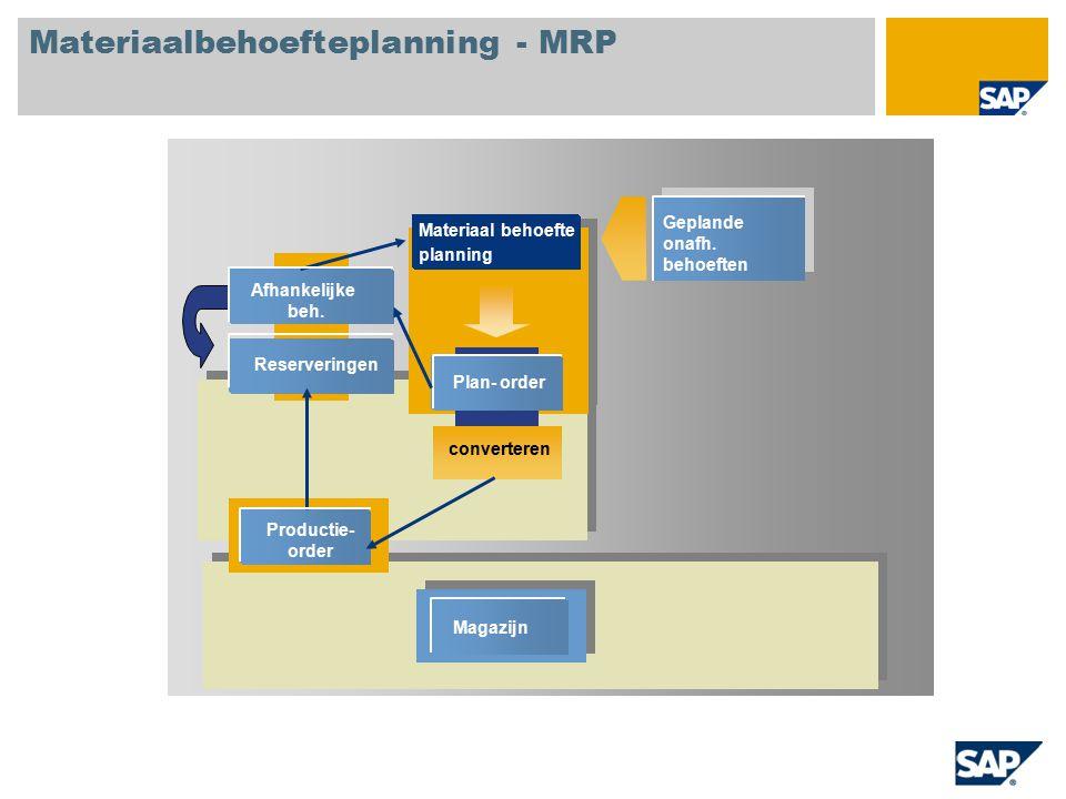 converteren Plan- order Afhankelijke beh. Reserveringen Magazijn Materiaal behoefte planning Materiaalbehoefteplanning - MRP Geplande onafh. behoeften