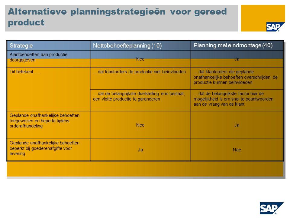 Alternatieve planningstrategieën voor gereed product StrategieNettobehoefteplanning (10) Planning met eindmontage (40) Klantbehoeften aan productie doorgegeven NeeJa Dit betekent......