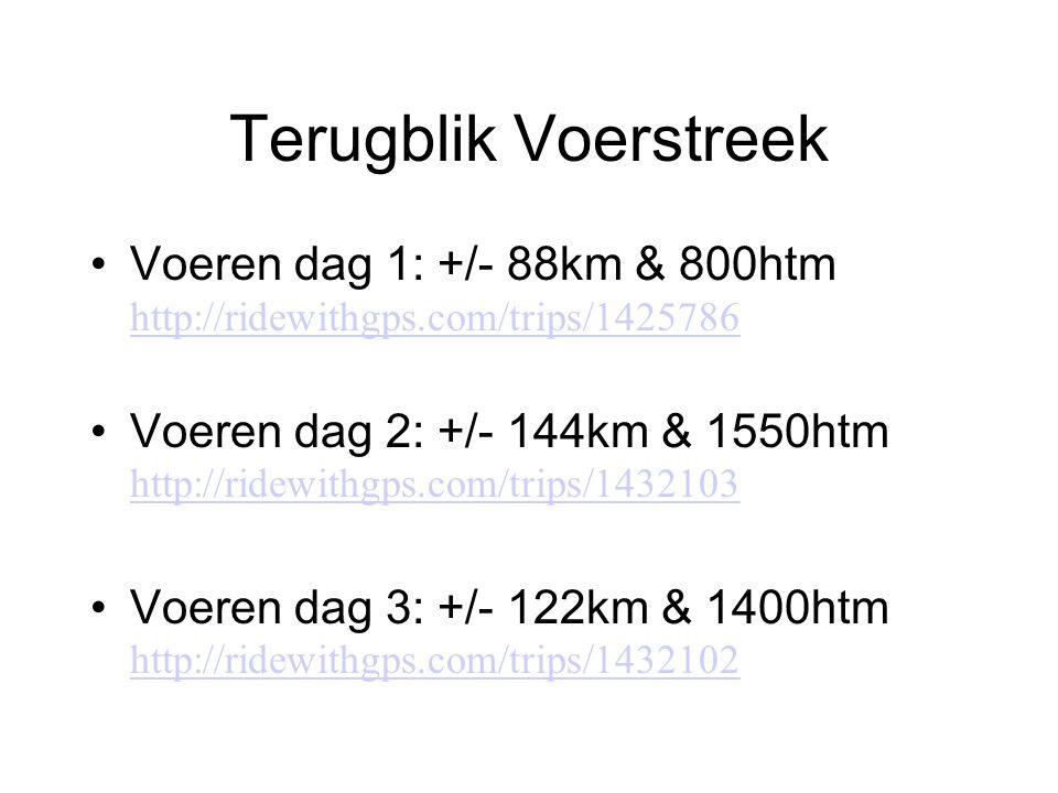 Terugblik Voerstreek Voeren dag 1: +/- 88km & 800htm http://ridewithgps.com/trips/1425786 http://ridewithgps.com/trips/1425786 Voeren dag 2: +/- 144km & 1550htm http://ridewithgps.com/trips/1432103 http://ridewithgps.com/trips/1432103 Voeren dag 3: +/- 122km & 1400htm http://ridewithgps.com/trips/1432102 http://ridewithgps.com/trips/1432102
