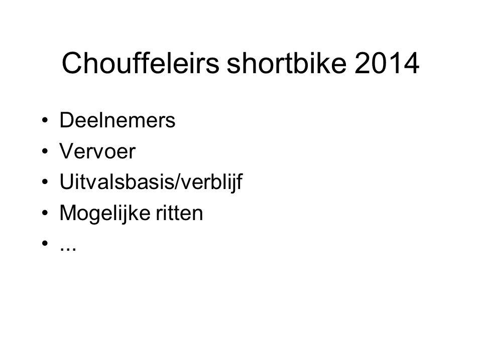 Chouffeleirs shortbike 2014 Deelnemers Vervoer Uitvalsbasis/verblijf Mogelijke ritten...