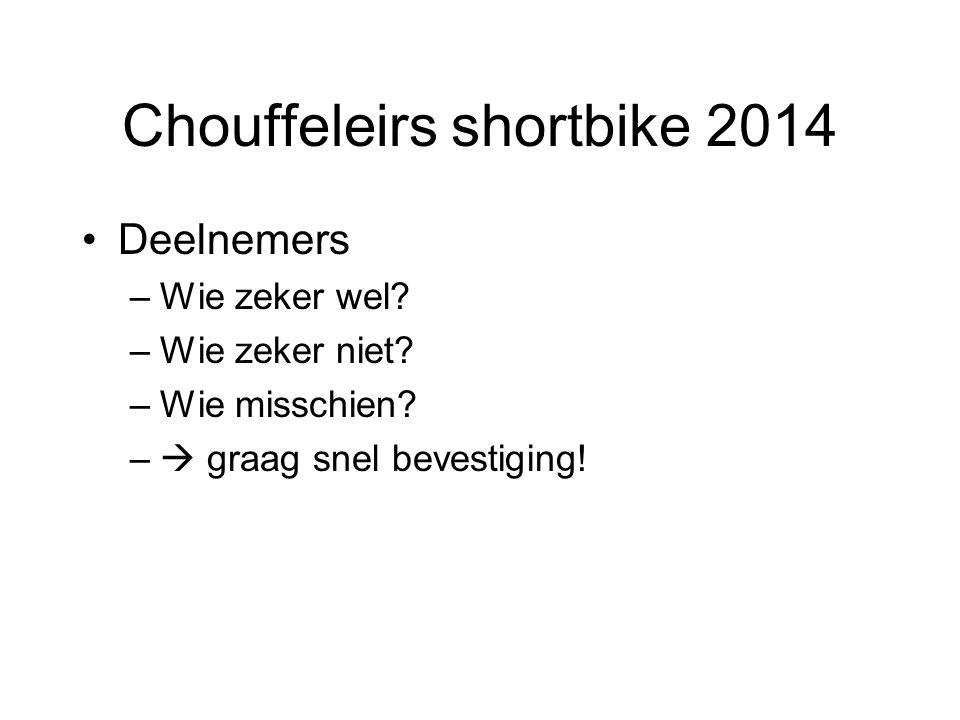 Chouffeleirs shortbike 2014 Vervoer: –Combinatie auto-trein-auto Auto: Aalst-Calais (170km – 2u) Trein: Calais-Folkestone (60km – 35min) Auto: Folkestone - ???