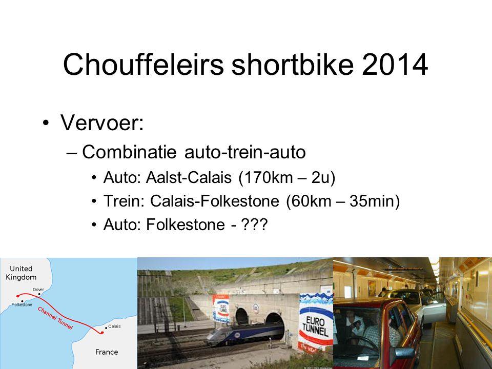 Chouffeleirs shortbike 2014 Vervoer: –Combinatie auto-trein-auto Auto: Aalst-Calais (170km – 2u) Trein: Calais-Folkestone (60km – 35min) Auto: Folkestone -