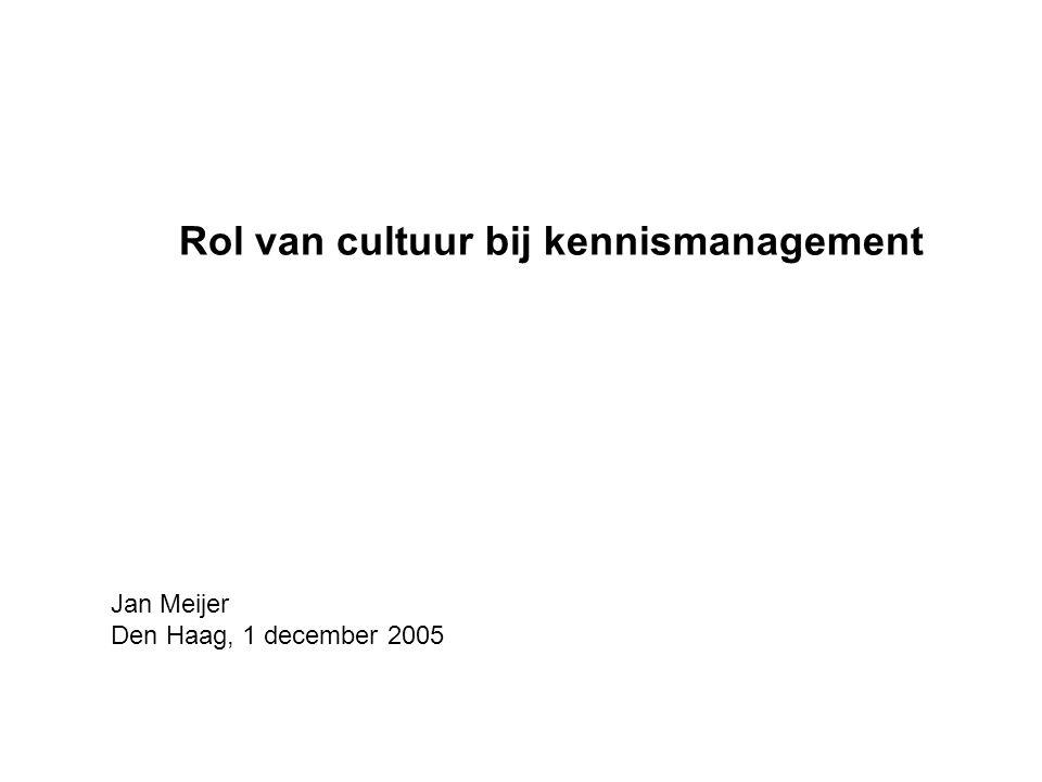 Rol van cultuur bij kennismanagement Jan Meijer Den Haag, 1 december 2005