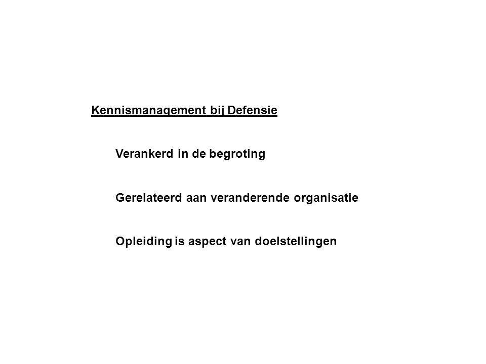 Kennismanagement bij Defensie Verankerd in de begroting Gerelateerd aan veranderende organisatie Opleiding is aspect van doelstellingen
