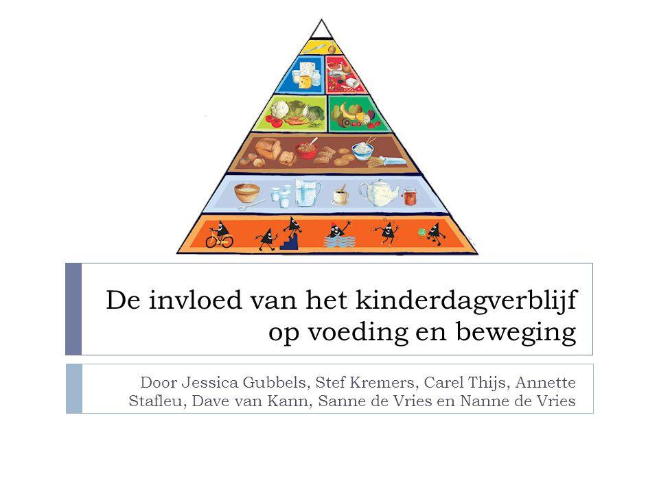 De invloed van het kinderdagverblijf op voeding en beweging Door Jessica Gubbels, Stef Kremers, Carel Thijs, Annette Stafleu, Dave van Kann, Sanne de