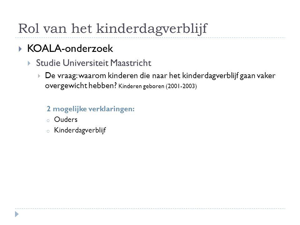 Rol van het kinderdagverblijf  KOALA-onderzoek  Studie Universiteit Maastricht  De vraag: waarom kinderen die naar het kinderdagverblijf gaan vaker