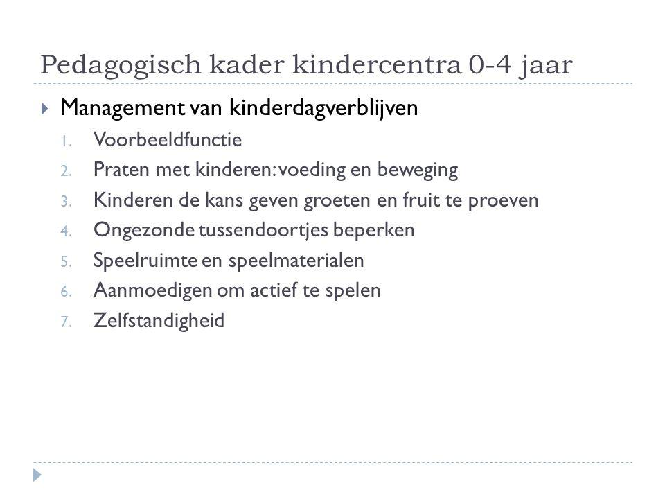 Pedagogisch kader kindercentra 0-4 jaar  Management van kinderdagverblijven 1. Voorbeeldfunctie 2. Praten met kinderen: voeding en beweging 3. Kinder
