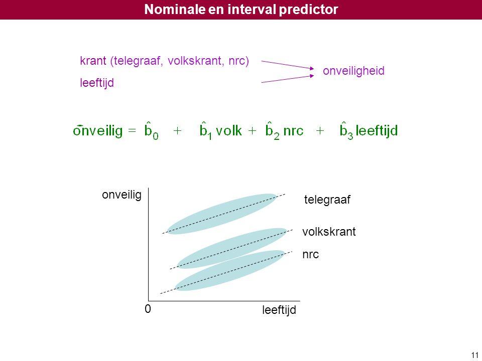 11 Nominale en interval predictor krant (telegraaf, volkskrant, nrc) leeftijd onveiligheid leeftijd onveilig 0 telegraaf volkskrant nrc