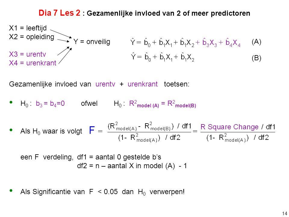 14 Dia 7 Les 2 : Gezamenlijke invloed van 2 of meer predictoren X1 = leeftijd X2 = opleiding X3 = urentv X4 = urenkrant Y = onveilig(A) (B) Gezamenlij