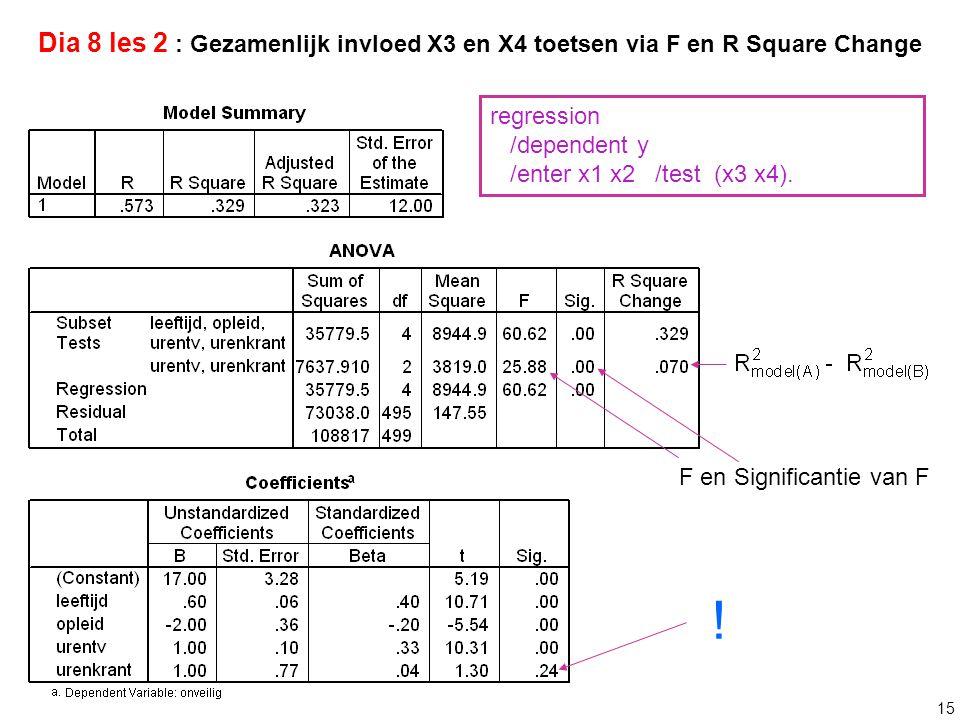 15 Dia 8 les 2 : Gezamenlijk invloed X3 en X4 toetsen via F en R Square Change regression /dependent y /enter x1 x2 /test (x3 x4). F en Significantie