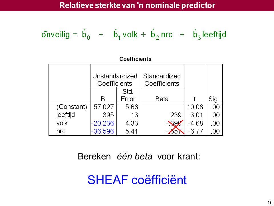 16 Relatieve sterkte van 'n nominale predictor Bereken één beta voor krant: SHEAF coëfficiënt