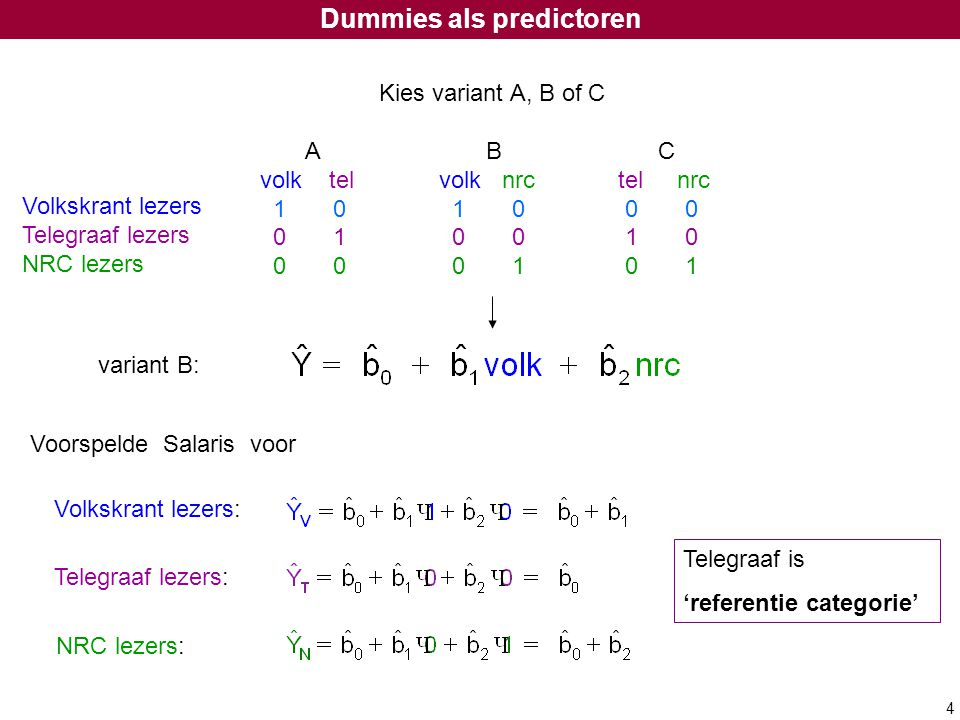 15 Dia 8 les 2 : Gezamenlijk invloed X3 en X4 toetsen via F en R Square Change regression /dependent y /enter x1 x2 /test (x3 x4).