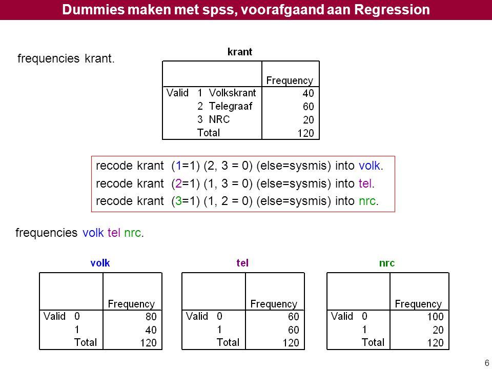 6 recode krant (1=1) (2, 3 = 0) (else=sysmis) into volk. recode krant (2=1) (1, 3 = 0) (else=sysmis) into tel. recode krant (3=1) (1, 2 = 0) (else=sys