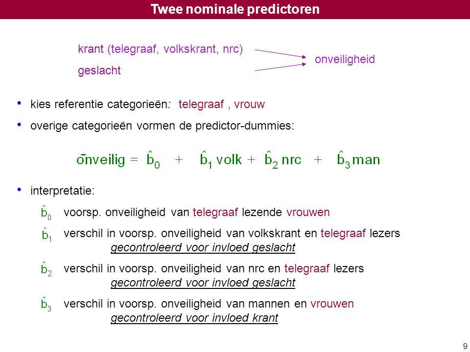 9 Twee nominale predictoren kies referentie categorieën: telegraaf, vrouw overige categorieën vormen de predictor-dummies: interpretatie: voorsp. onve