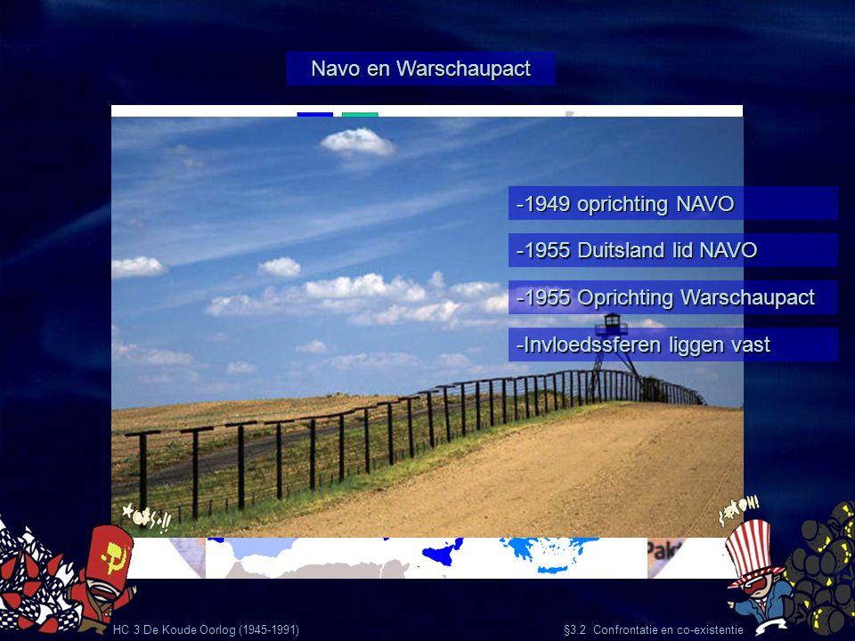 Navo en Warschaupact HC 3 De Koude Oorlog (1945-1991) §3.2 Confrontatie en co-existentie -1949 oprichting NAVO -1955 Duitsland lid NAVO -1955 Oprichti