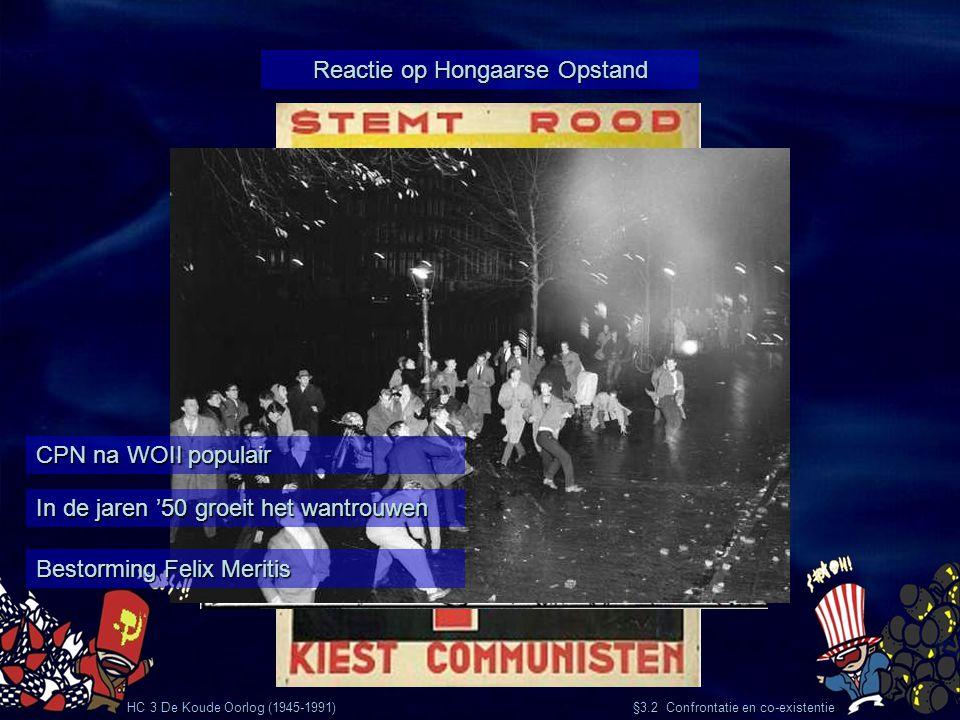 HC 3 De Koude Oorlog (1945-1991) §3.2 Confrontatie en co-existentie Reactie op Hongaarse Opstand Oproep tot gewapend verzet door VS Maar grijpen niet in VS en SU willen geen WOIII