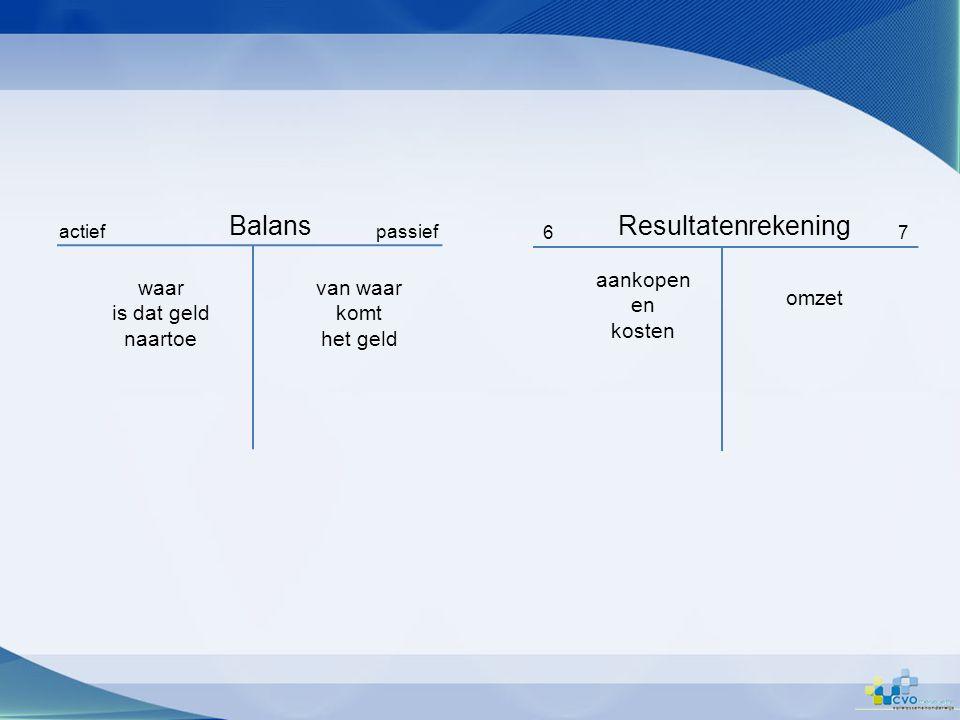 Resultatenrekening 67 omzet aankopen en kosten Balans actiefpassief van waar komt het geld waar is dat geld naartoe
