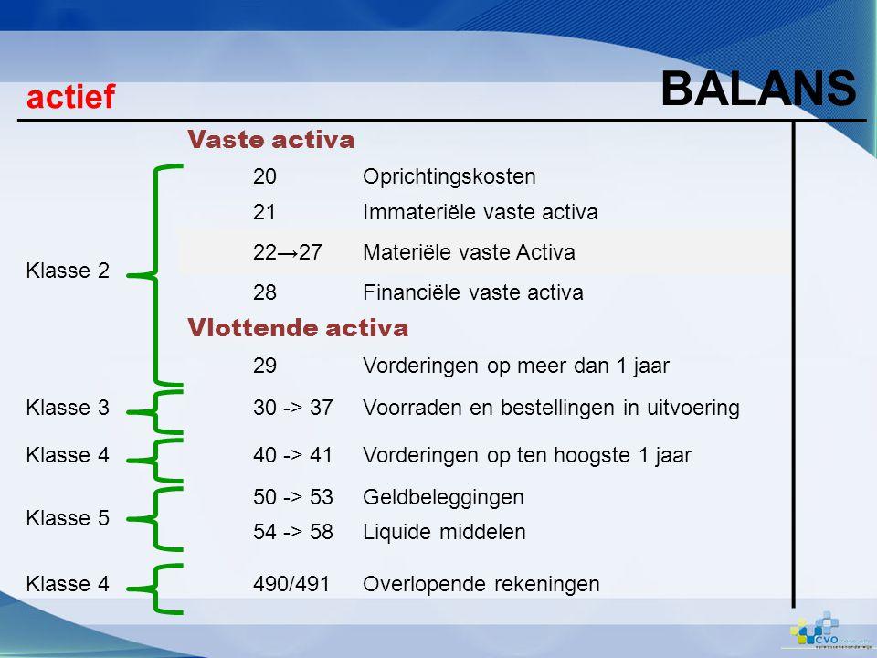 actief BALANS Vaste activa Klasse 2 20Oprichtingskosten 21Immateriële vaste activa 22→27Materiële vaste Activa 28Financiële vaste activa Vlottende act