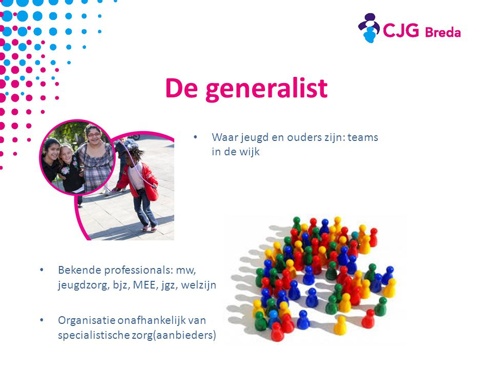 De generalist Waar jeugd en ouders zijn: teams in de wijk Bekende professionals: mw, jeugdzorg, bjz, MEE, jgz, welzijn Organisatie onafhankelijk van specialistische zorg(aanbieders)
