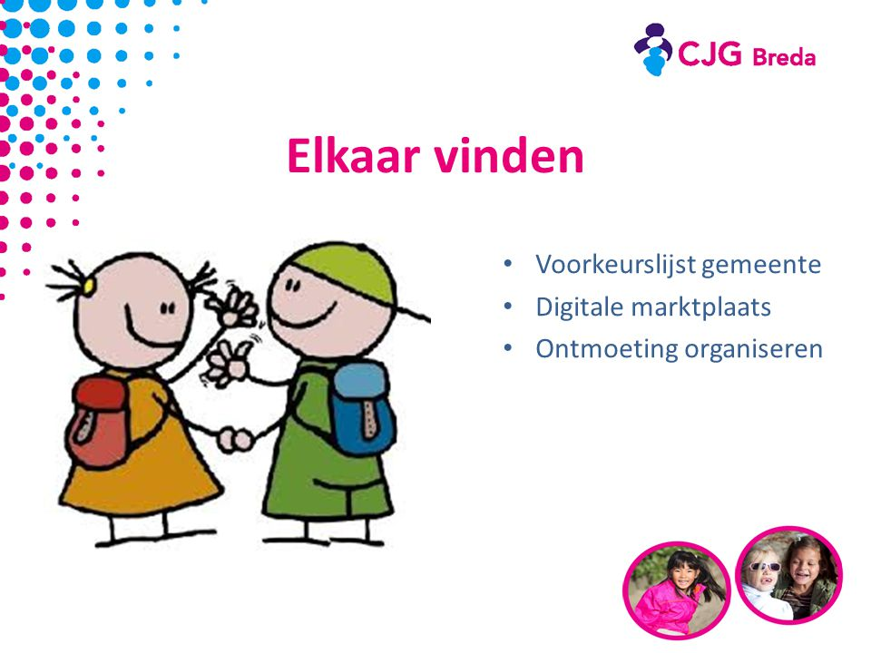 Elkaar vinden Voorkeurslijst gemeente Digitale marktplaats Ontmoeting organiseren