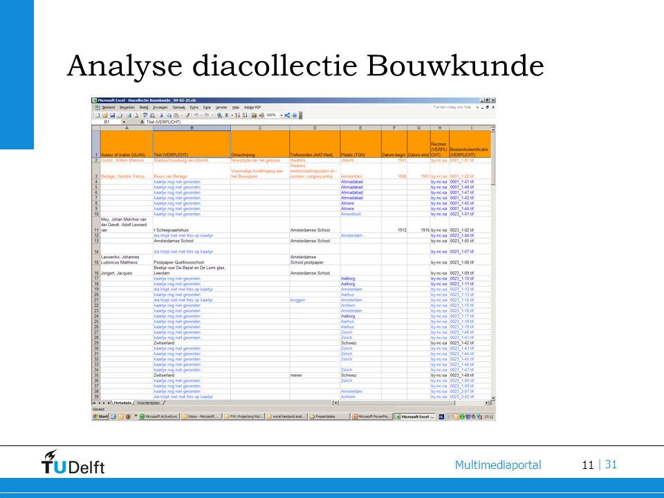 11 Multimediaportal | 31 Analyse diacollectie Bouwkunde
