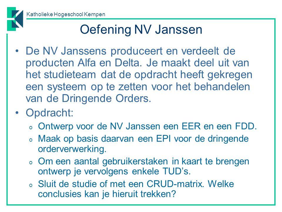 Katholieke Hogeschool Kempen Oefening NV Janssen De NV Janssens produceert en verdeelt de producten Alfa en Delta. Je maakt deel uit van het studietea