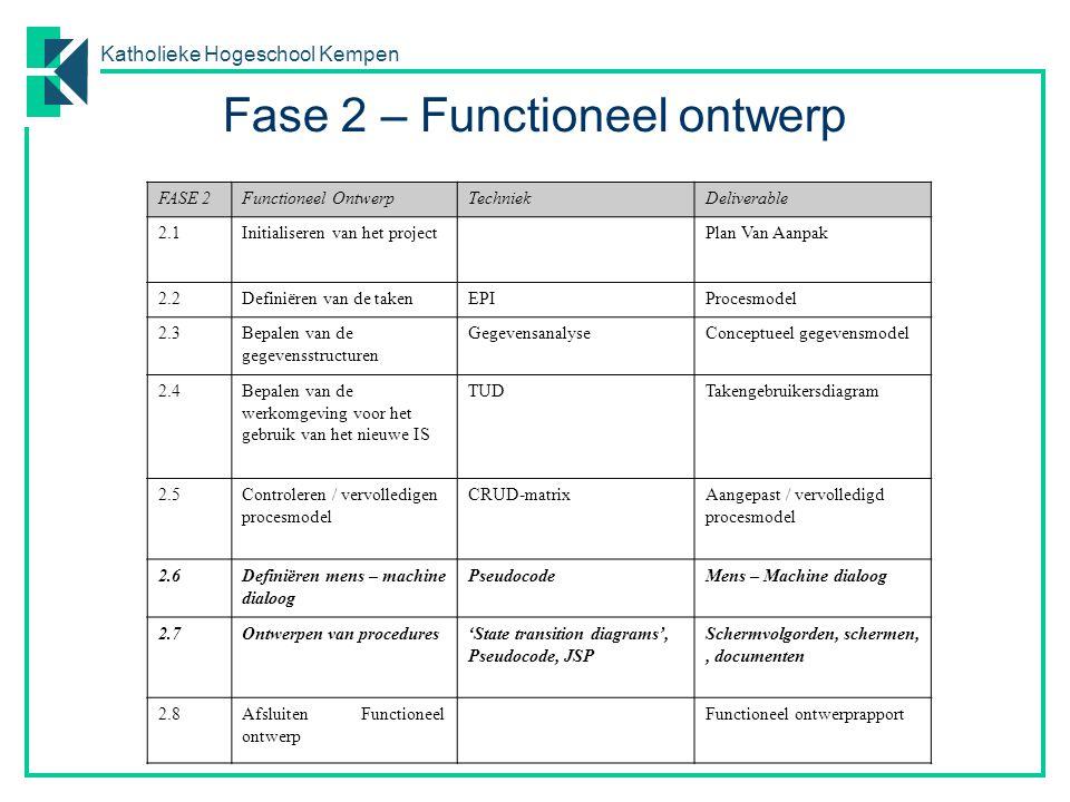 FASE 2Functioneel OntwerpTechniekDeliverable 2.1Initialiseren van het projectPlan Van Aanpak 2.2Definiëren van de takenEPIProcesmodel 2.3Bepalen van d