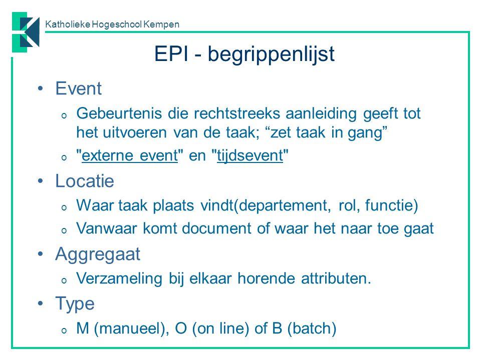 """Katholieke Hogeschool Kempen EPI - begrippenlijst Event o Gebeurtenis die rechtstreeks aanleiding geeft tot het uitvoeren van de taak; """"zet taak in ga"""