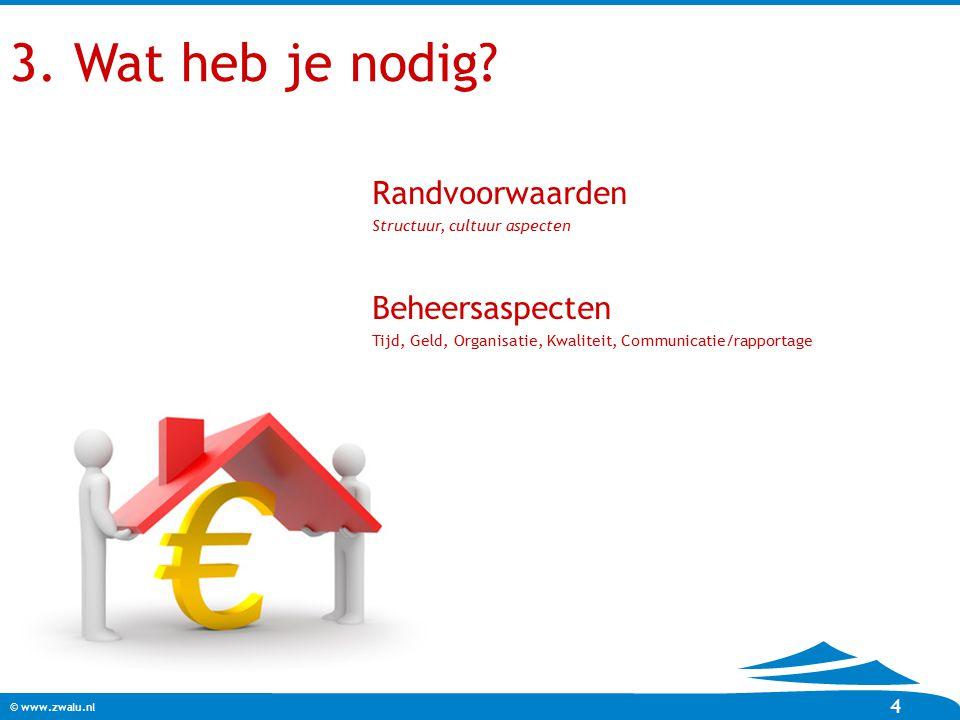 © www.zwalu.nl 4 3. Wat heb je nodig? Randvoorwaarden Structuur, cultuur aspecten Beheersaspecten Tijd, Geld, Organisatie, Kwaliteit, Communicatie/rap
