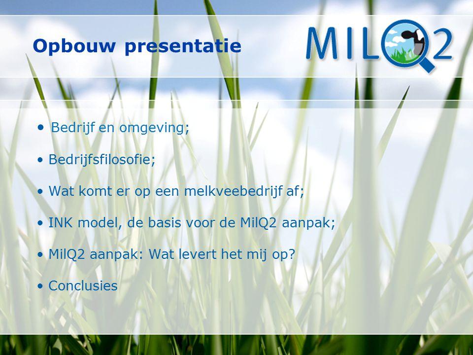 Opbouw presentatie Bedrijf en omgeving; Bedrijfsfilosofie; Wat komt er op een melkveebedrijf af; INK model, de basis voor de MilQ2 aanpak; MilQ2 aanpa