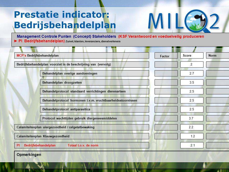 Prestatie indicator: Bedrijsbehandelplan MCP's Bedrijfsbehandelplan Behandelprotocol standaard verrichtingen dierenartsen Behandelplan overige aandoen
