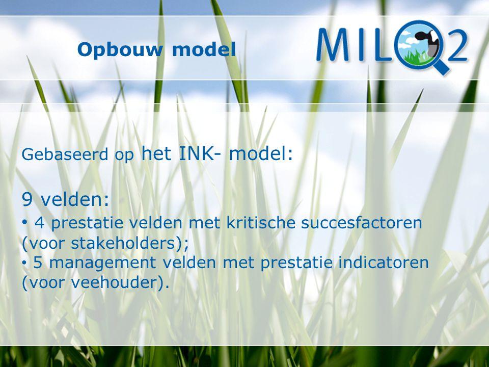 Opbouw model Gebaseerd op het INK- model: 9 velden: 4 prestatie velden met kritische succesfactoren (voor stakeholders); 5 management velden met prest