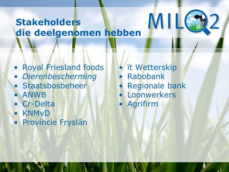 Stakeholders die deelgenomen hebben ït Wetterskip Rabobank Regionale bank Loonwerkers Agrifirm Royal Friesland foods Dierenbescherming Staatsbosbeheer