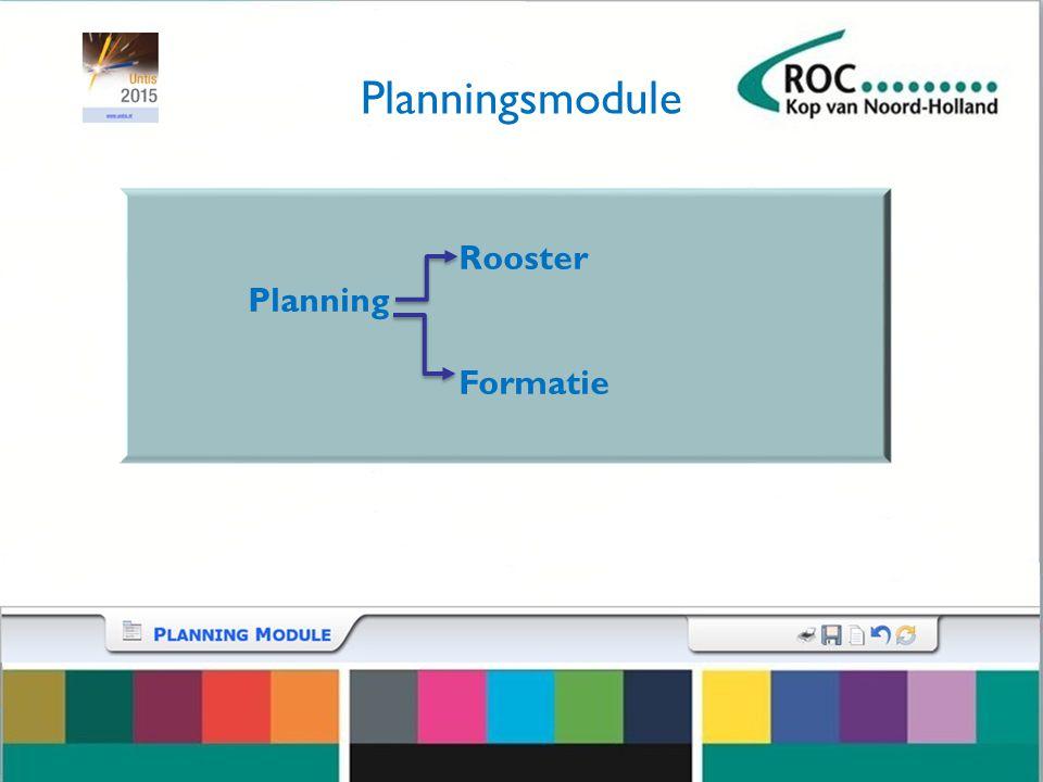 Onderdelen van de PM Planning contacttijd Individuele- bulk planning Groepsplanning Vacatureomgeving Loonkostenverdeler Rapportomgeving Roosterexport