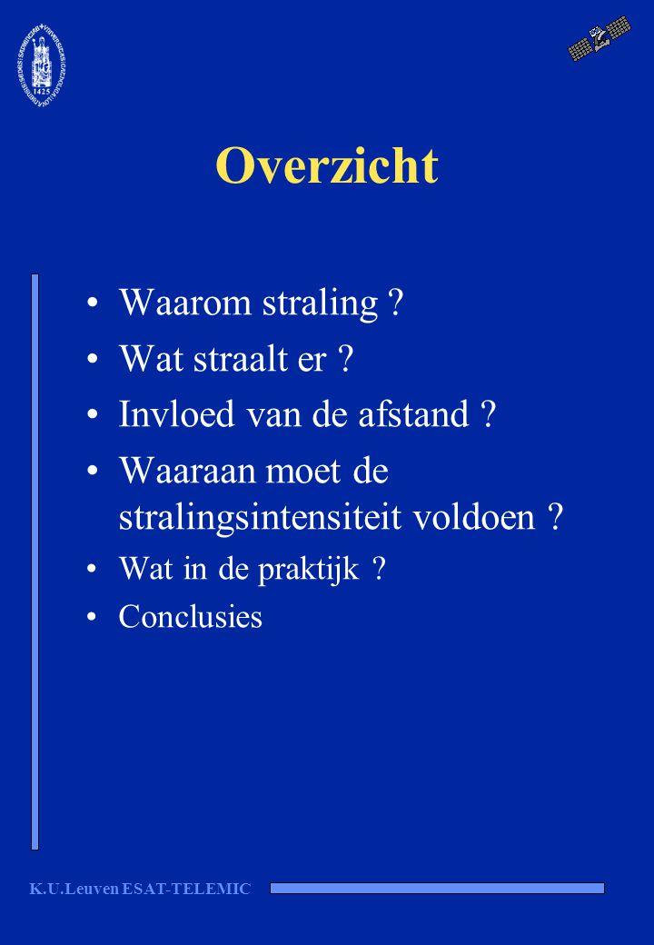 K.U.Leuven ESAT-TELEMIC Overzicht Waarom straling ? Wat straalt er ? Invloed van de afstand ? Waaraan moet de stralingsintensiteit voldoen ? Wat in de