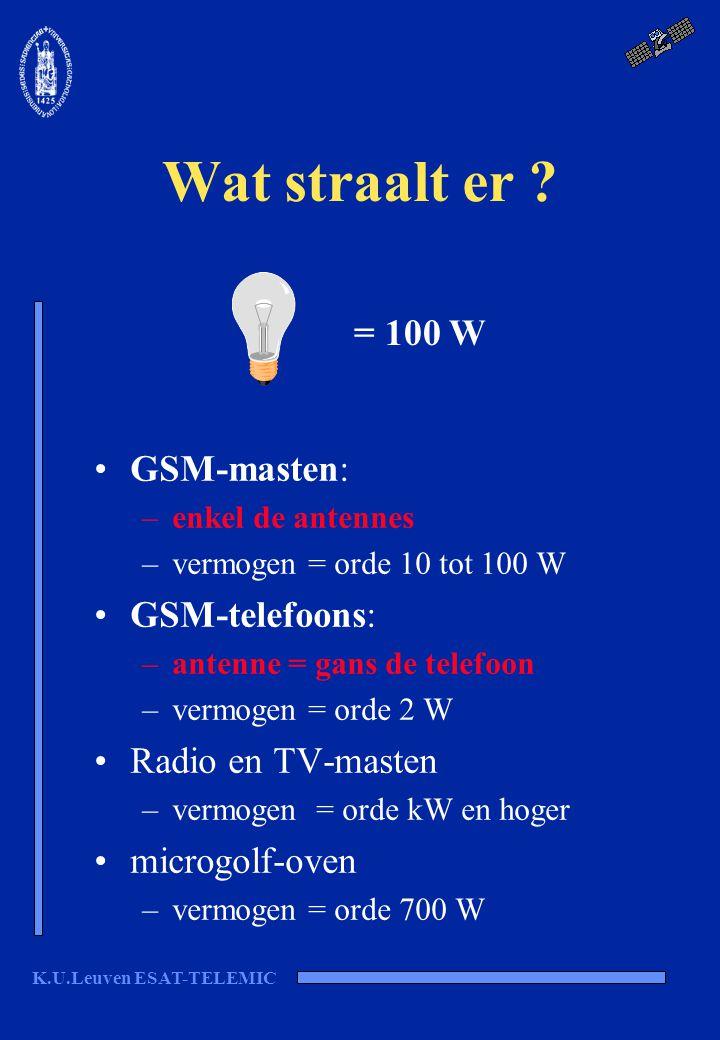 K.U.Leuven ESAT-TELEMIC Wat straalt er ? GSM-masten: –enkel de antennes –vermogen = orde 10 tot 100 W GSM-telefoons: –antenne = gans de telefoon –verm