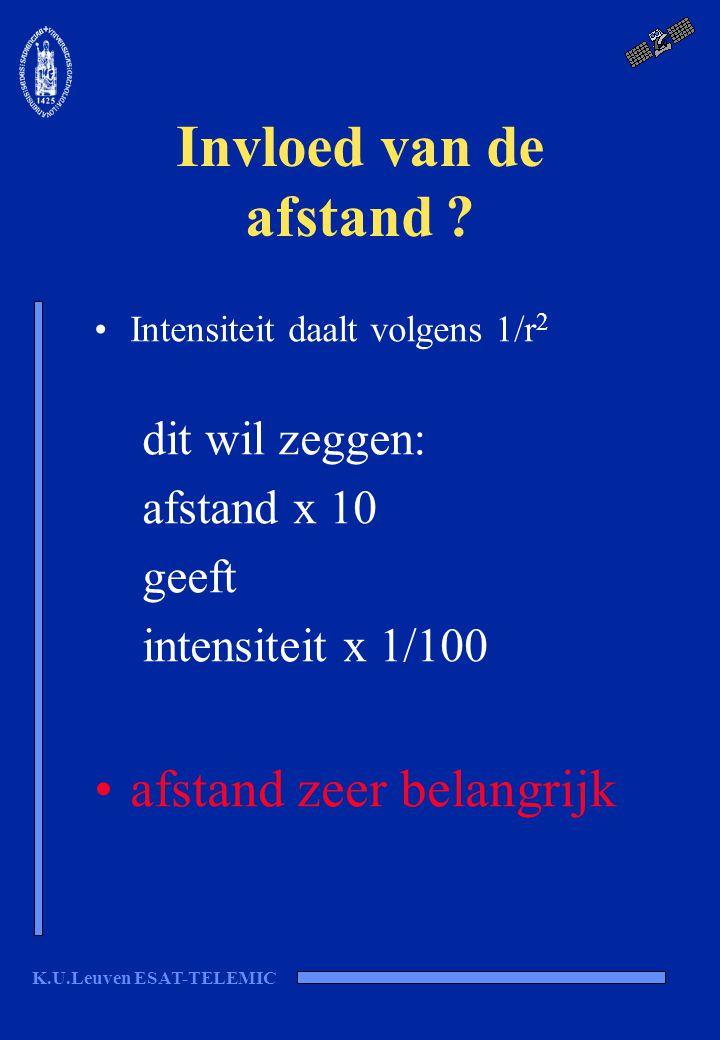K.U.Leuven ESAT-TELEMIC Invloed van de afstand ? Intensiteit daalt volgens 1/r 2 dit wil zeggen: afstand x 10 geeft intensiteit x 1/100 afstand zeer b