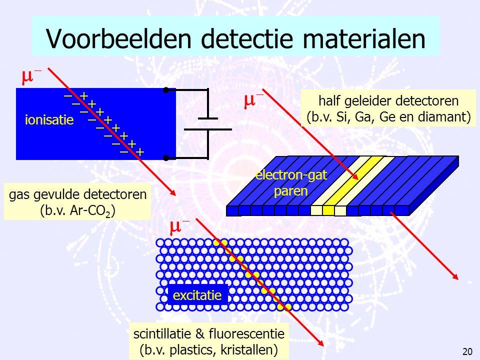 19 Energie verlies geladen deeltjes kernenelektronen ee ee ee ee ee  Gevolgen:1. geladen deeltje verliest energie 2. detector materie ge